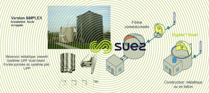 Digestion avec stockage intégré du biogaz – Digelis Smart