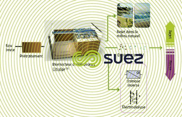 épuration biologique par membranes fibres creuses d'ultrafiltration -ultrafor